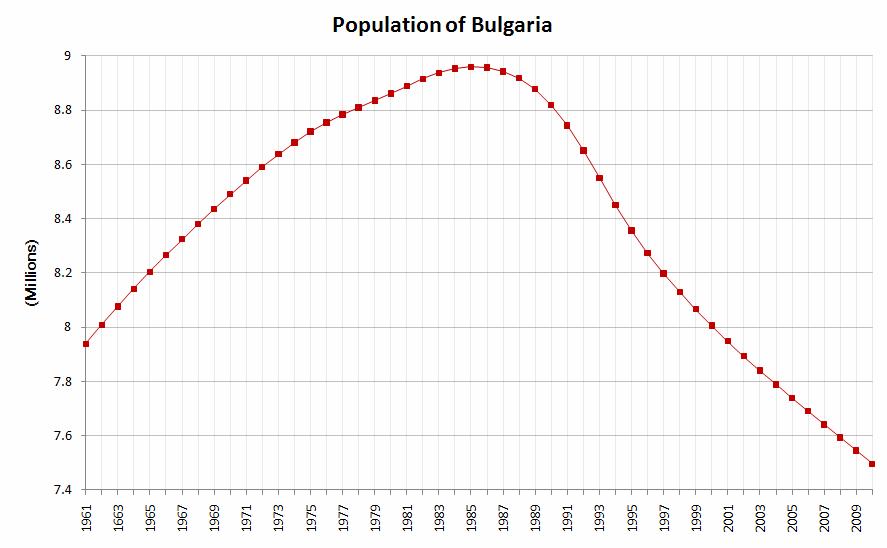 BG_demography 02